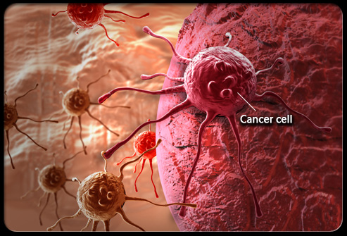 Healthy Living: Demystifying Cancer detection and treatment